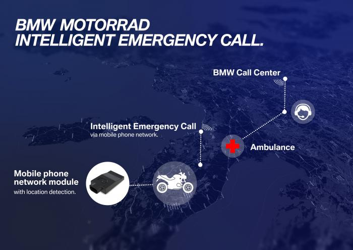 Lo schema di comunicazione del BMW Intellogent Emergency Call